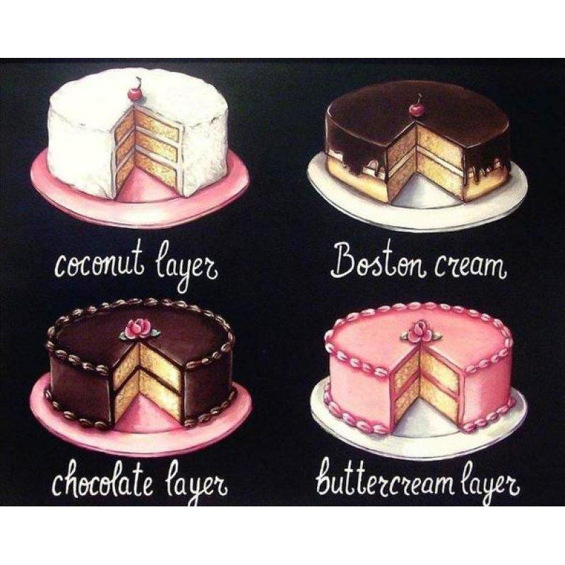 Ρετρό Πίνακας Χειροποίητος με απεικόνιση λαχταριστών Cakes